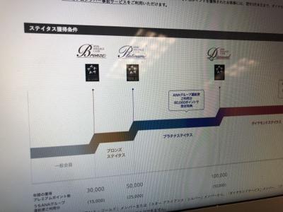 ユナイテッドの奴隷〜SFC修行中断→プラチナ解禁