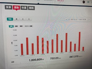 新年度も1万歩生活を継続〜Fitbit Inspire 2と歩く